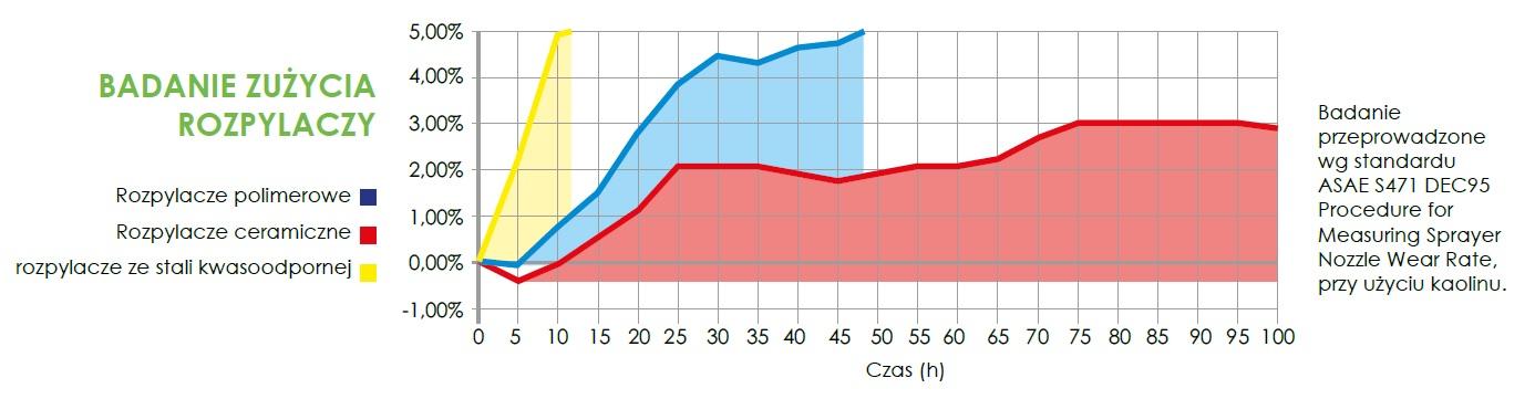 wykres%20zu%C5%BCywalno%C5%9Bci.jpg